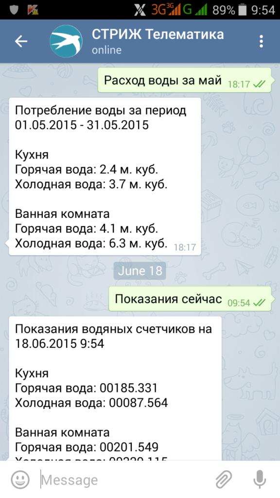 Передача данных о потреблении воды через интернет-мессенджер Telegramm