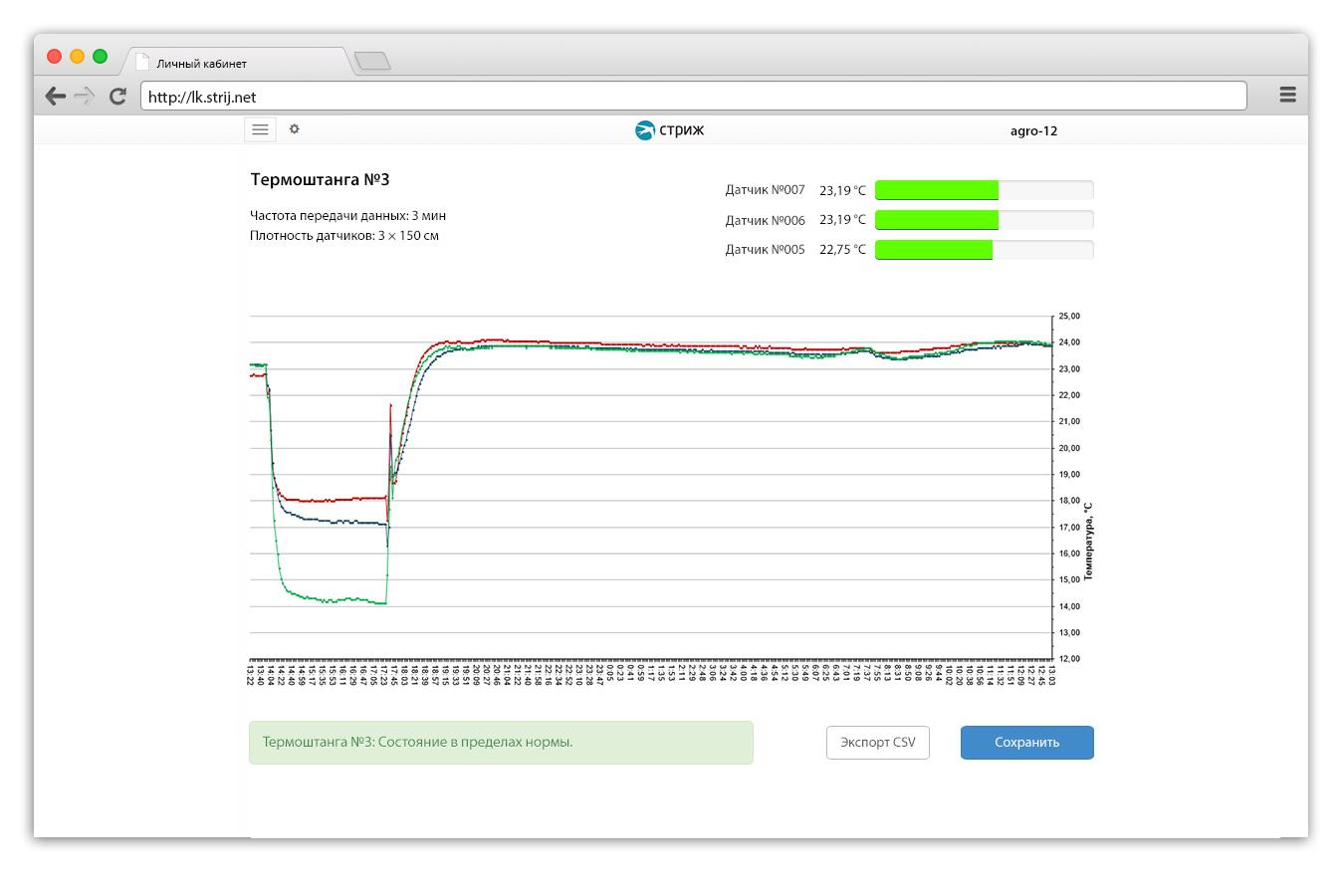 Веб-интерфейс для контроля температуры овощей