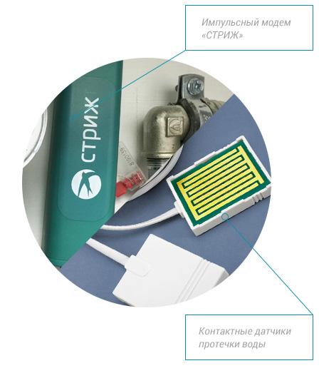 Подключение датчика протечки воды к модему СТРИЖ