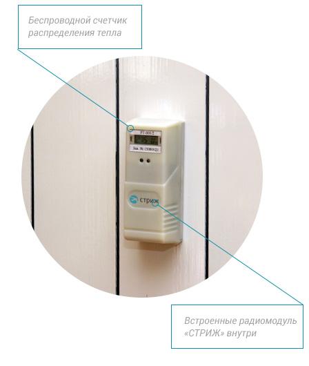 Схема теплораспределителя со встроенным беспроводным радиомодулем