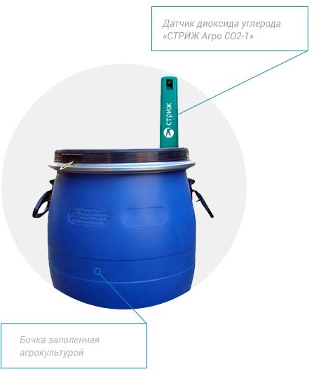 Система калибровки концентрации углекислого газа