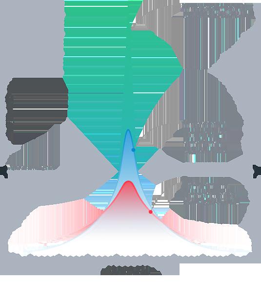 Частота LPWAN