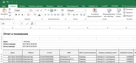 Выгрузка отчетов показаний электросчетчиков в Excel