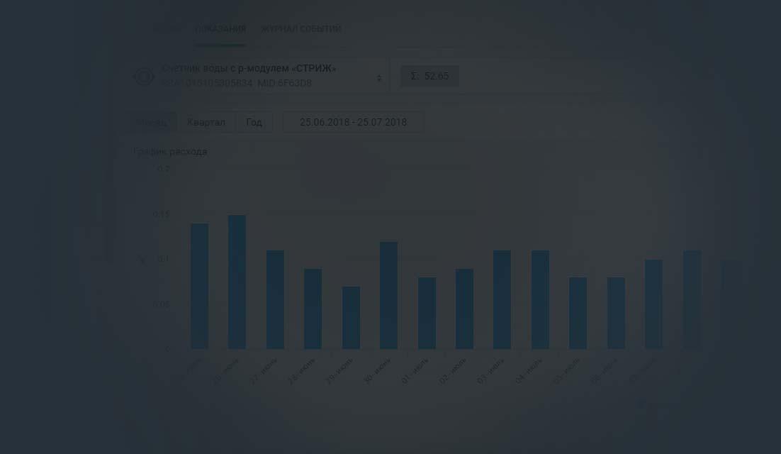 Баннер приложение СТРИЖ.Cloud