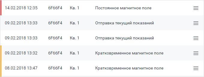 Отчет о событиях в личном кабинете «СТРИЖ.Cloud» скриншот
