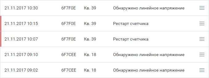 Регистрация событий электросчетчика